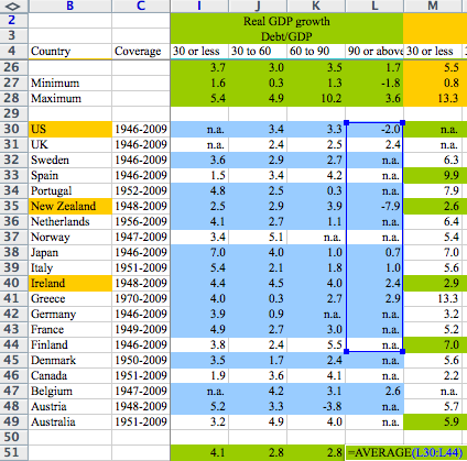 Quality control in excel spreadsheets a serious and for Quality assurance spreadsheet template
